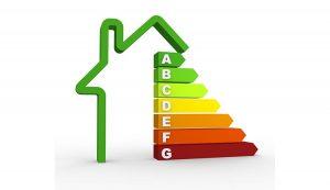 energiina-efektivnost
